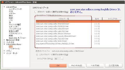設定前のLibreOffice Baseの接続